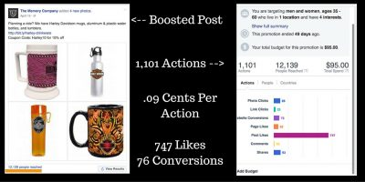 Facebook Ad Boosted Post