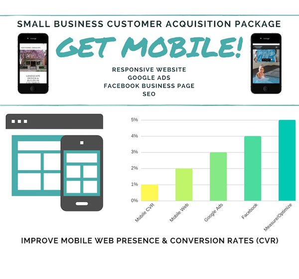 Small Business Website Package - Mobile Friendly Responsive & Facebook Business Page